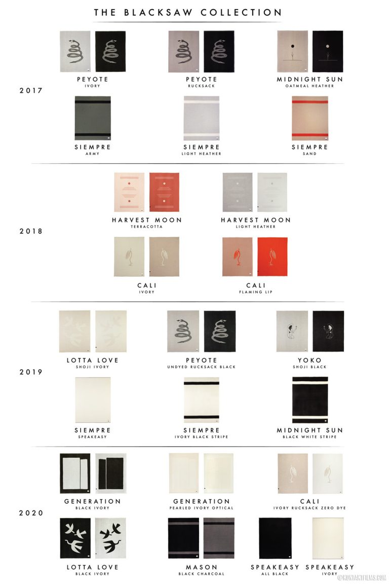 Blacksaw – 4 Year Originals Poster | Kontakt Films